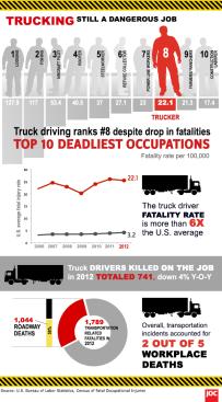 Trucking_v4